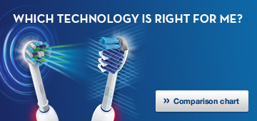 Oral-B Which technology is right for me?