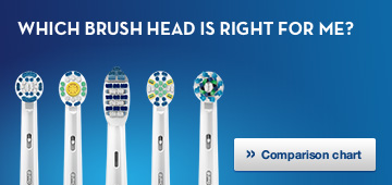 Oral-B Which toothbrush head is right for me?