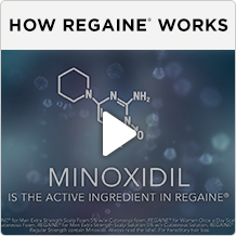 How Regaine works: Minoxidil
