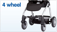 4 wheel pushchairs