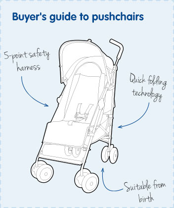 Buyers guide to pushchairs