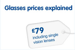 Glasses prices explained
