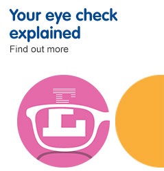 Your eye check explained