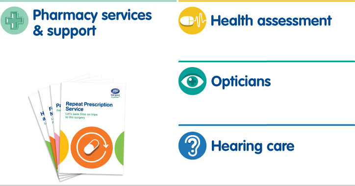 Pharmacy services and support, health assessment, opticians and hearing care