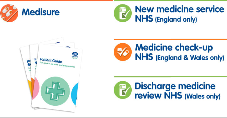 Medicine checks. Medisure. New Medicine service NHS. Medicine check-up NHS. Discharge medicine review NHS