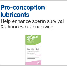 Pre conception Lubricants
