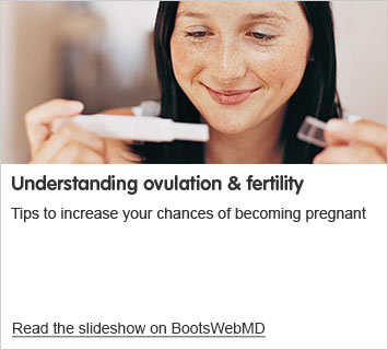 Understanding Ovulation and fertility ROI